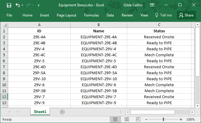 R xlsx package: a quick start guide to manipulate excel files in.