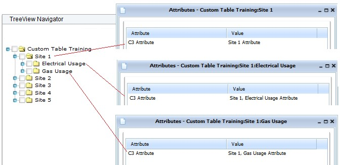 Cell Type Parameters – Fixed, Iterative or From View Table